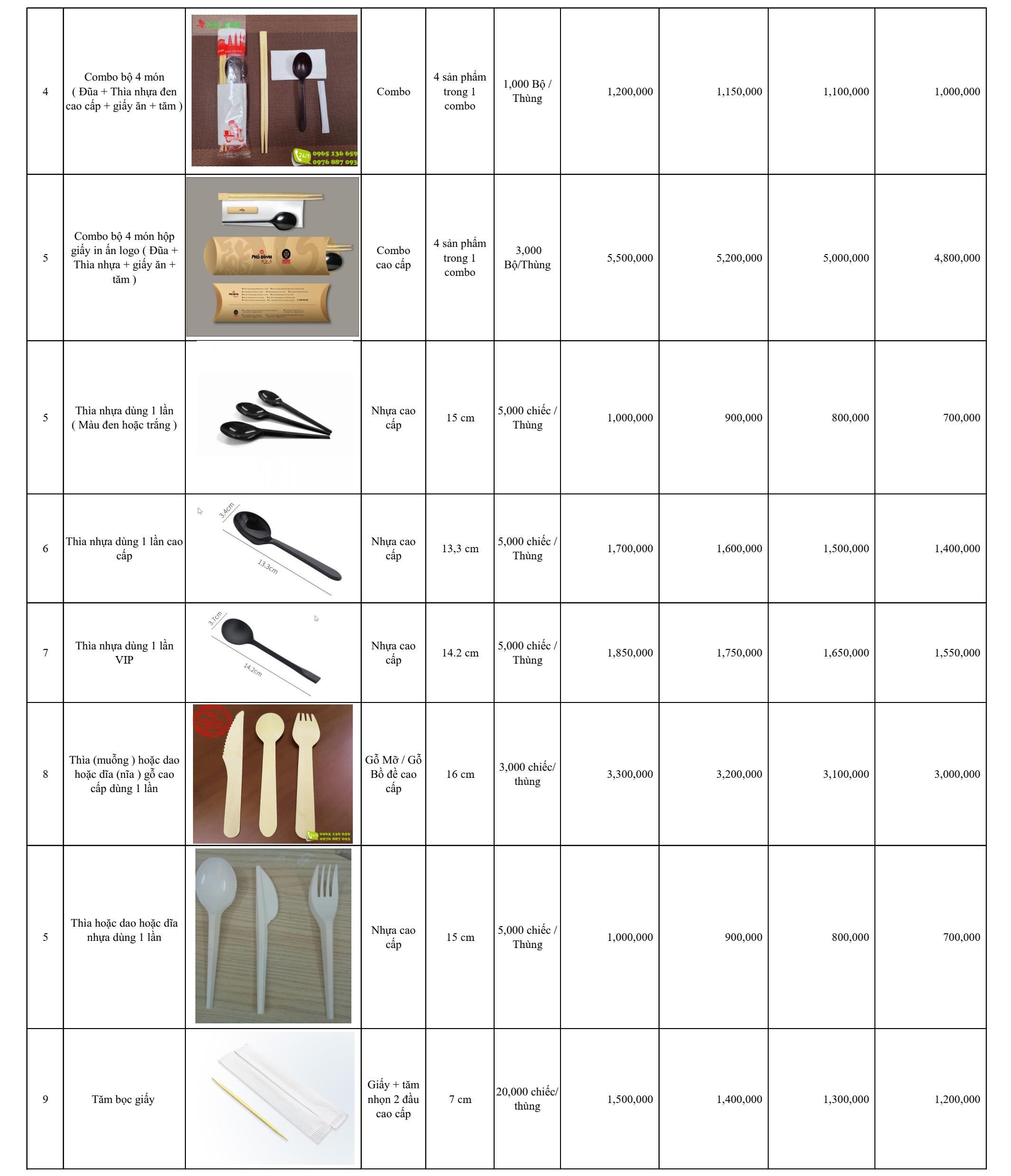 Bảng giá sản phẩm đồ dùng nhà hàng
