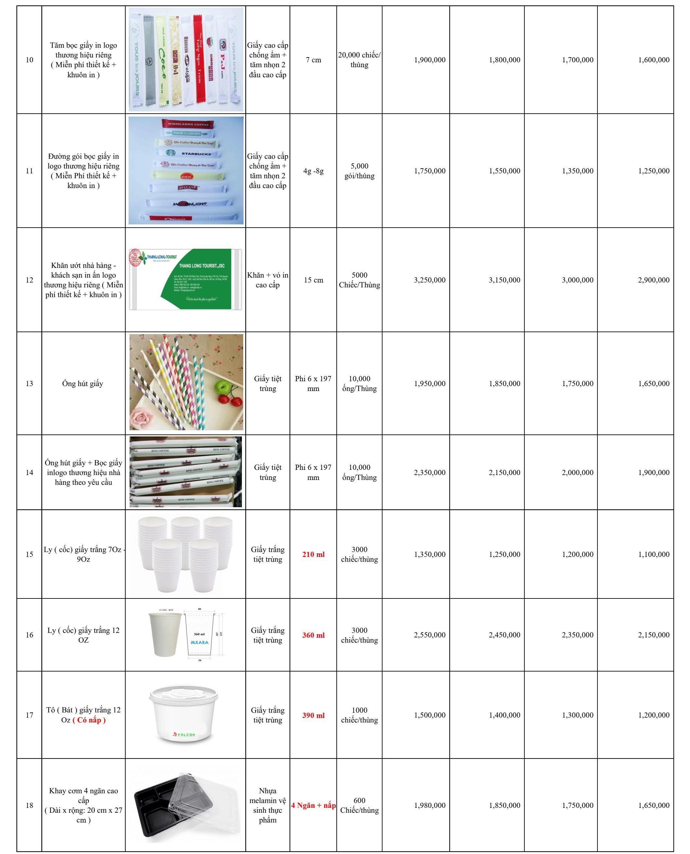 Đơn vị sản xuất cung cấp đồ dùng nhà hàng, khách sạn